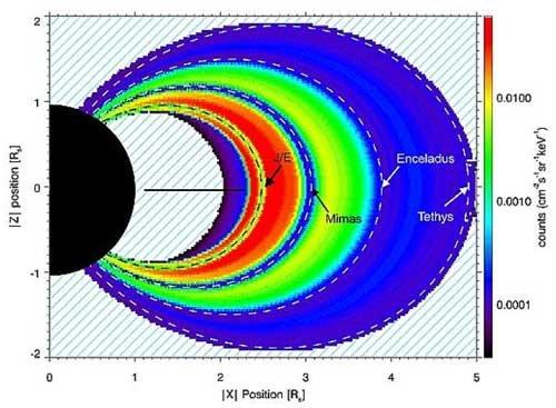 63 У Сатурна есть временные радиационные пояса