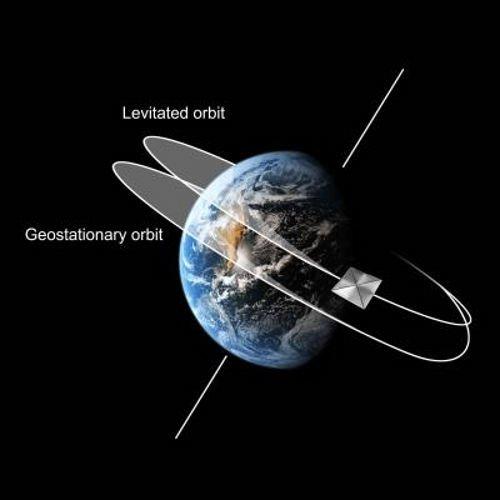 Displaced-Orbits-Finally-Proven-Possible-2 Доказано существование смещённых орбит
