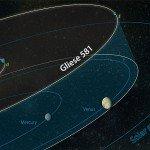 Сравнение планетных систем