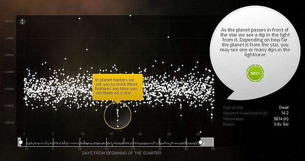 1 Популярная астрономия: ищем экзопланеты, не выходя из дома