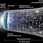 Астрономы обнаружили газ от древнейшей звезды