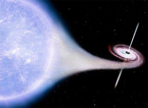 Binary Ученые обнаружили гамма-излучение чёрной дыры