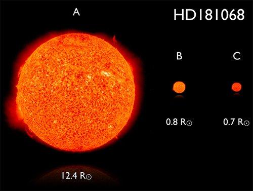 Triple Телескоп «Кеплер» обнаружил необычную тройную систему