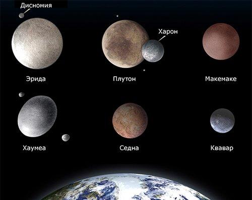 Big6 Карликовая планета Хаумеа покрыта льдом