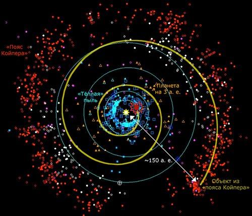 schemez В близлежащей звездной системе обнаружены следы тяжелой бомбардировки