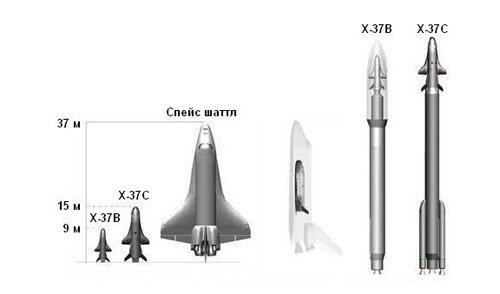 x-37b-size-comparison Беспилотный мини-шаттл могут переделать для доставки астронавтов на орбиту