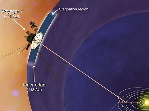 607942main_vger20111205-946 «Вояджер-1» покидает солнечную систему