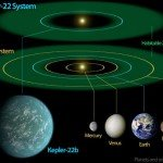 Kepler22bDiagram_946-710