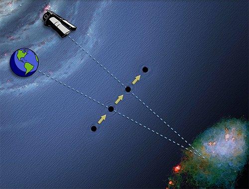 Lensing Телескоп «Кеплер» будет искать первичные черные дыры