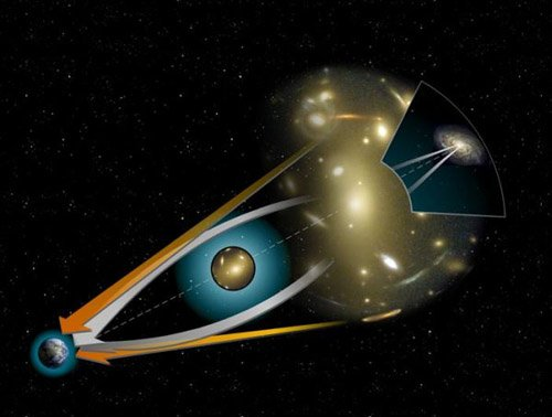 4-2 Обнаружена самая древняя галактика