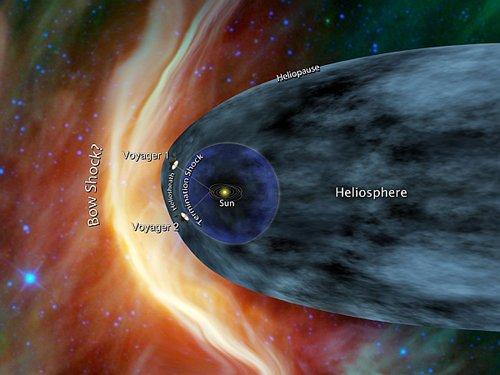 559452main_pia13892Label-946b «Вояджер-1» скоро выйдет в межзвездное пространство