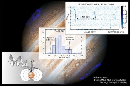 3-1 Найден мощный источник юпитерианского радиоизлучения