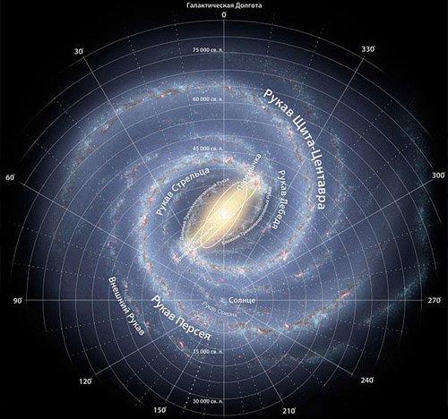 4-11 Ось левшей поставила под сомнение однородность структуры Вселенной