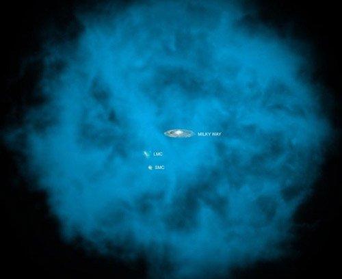 1-11 В галактическом гало имеется огромное количество звезд-сирот