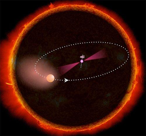 Scale В двойной системе найден пульсар с очень малым орбитальным периодом