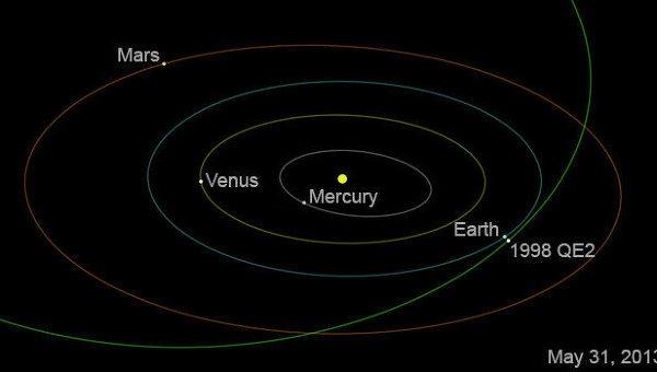 астероид QE2