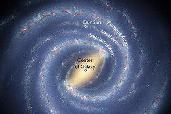 Астрономы уточнили расположение Земли в галактике