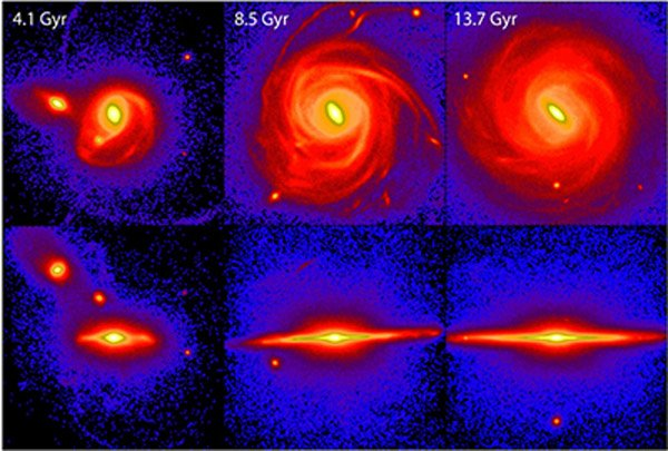 В Млечном пути найдены следы давних столкновений с другими галактиками