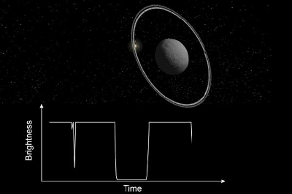 У астероидов обнаружили сатурнианские кольца