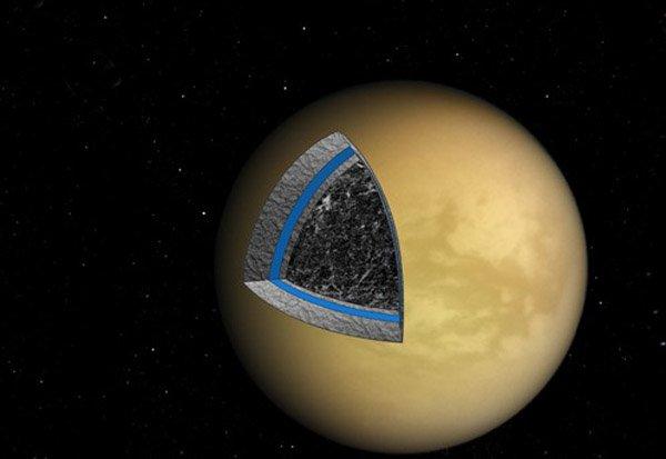 Приливы на экзопланетах являются полезными для жизни
