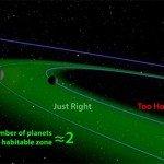 В Млечном Пути имеется более сотни миллиардов экзопланет, похожих на Землю